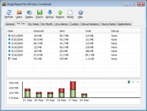 monitorare traffico rete